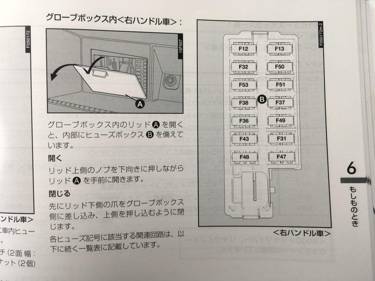 フィアット500 ヒューズボックスの説明