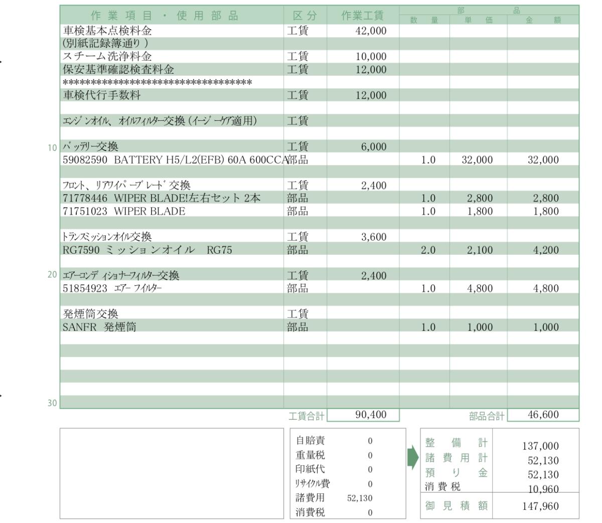 フィアット500 ディーラー車検の見積書