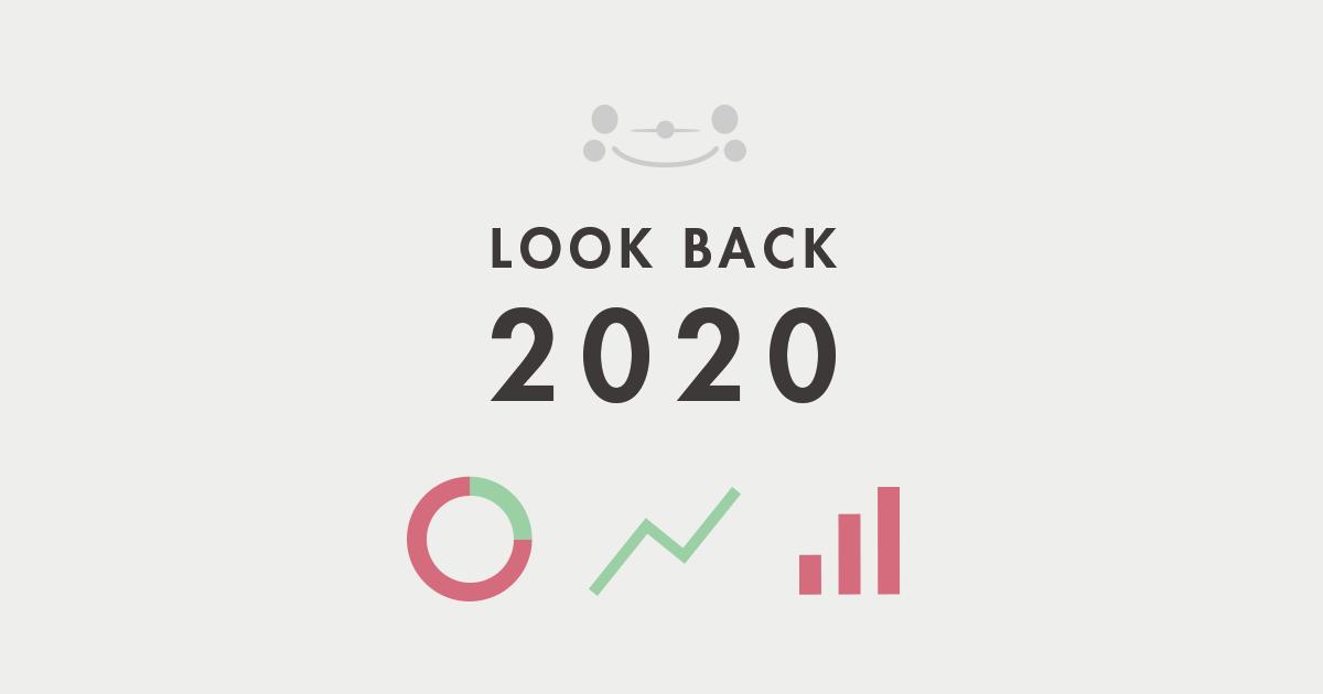 【2020年振り返り】アクセス数や人気の投稿などを赤裸々に公開してみました