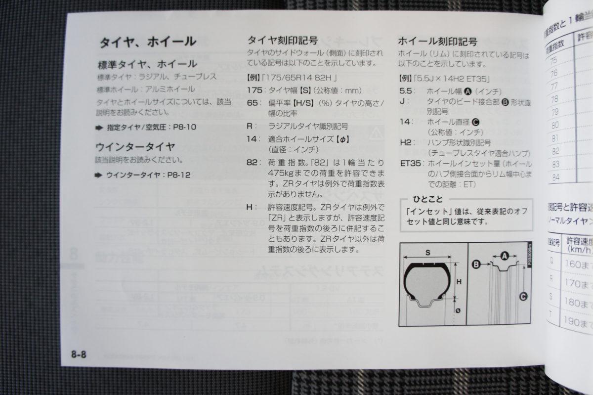 フィアット500 タイヤ刻印記号の説明